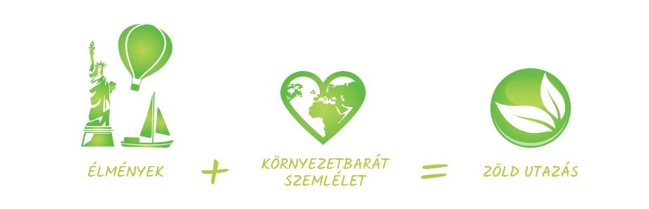 Felelős turizmus - zöld utazás